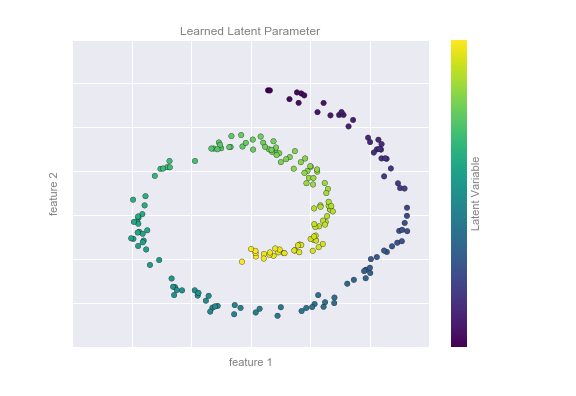 TP/TP1_lundi/machine learning/figures/05.01-dimesionality-2.png