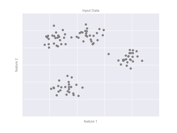TP/TP1_lundi/machine learning/figures/05.01-clustering-1.png