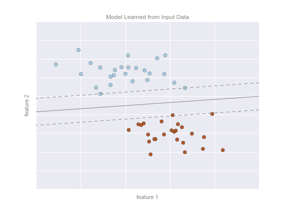 TP/TP1_lundi/machine learning/figures/05.01-classification-2.png