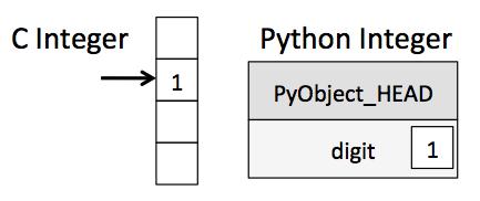TP/TP1_lundi/machine learning/figures/cint_vs_pyint.png