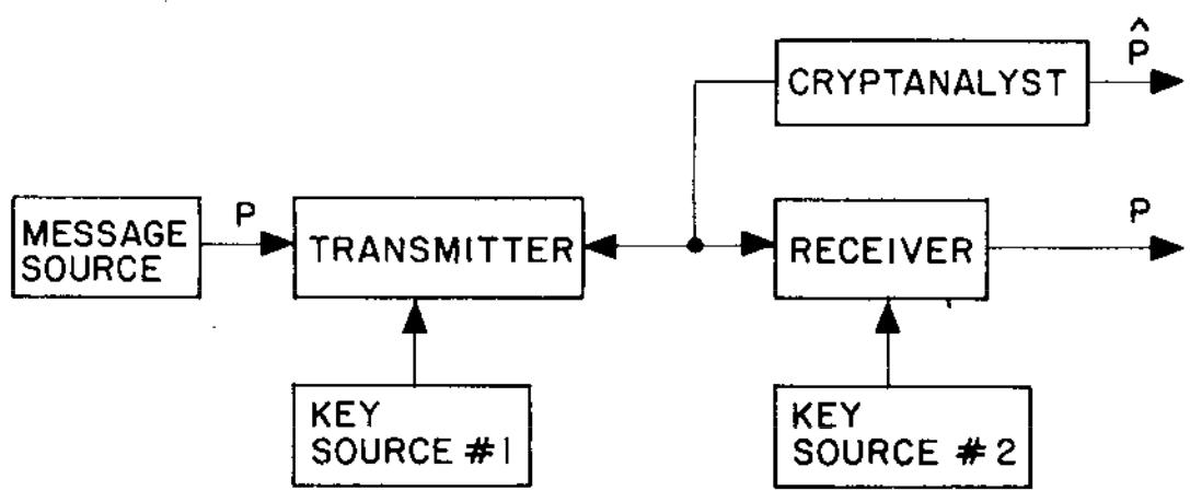 assets/RSA_fig2.png