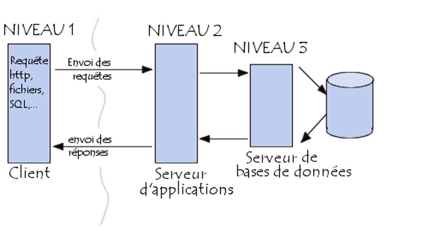 hdoc_to_optim/input/sample/re/3-tier.jpg