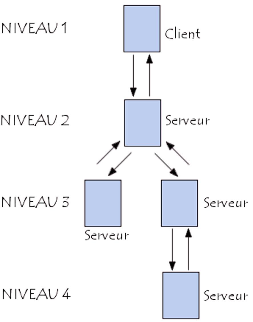 hdoc_to_optim/input/sample/re/n-tier.jpg