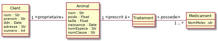 UML MongoDB.png
