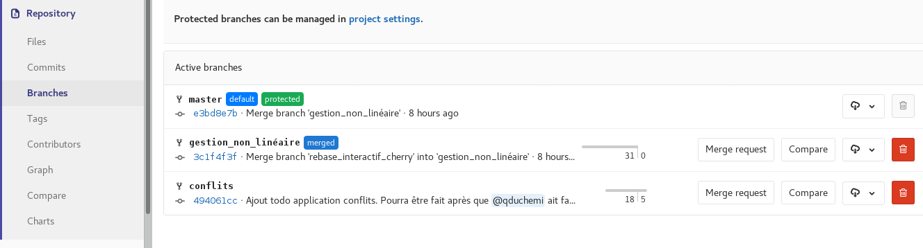 imgs/gitlab_branches.png