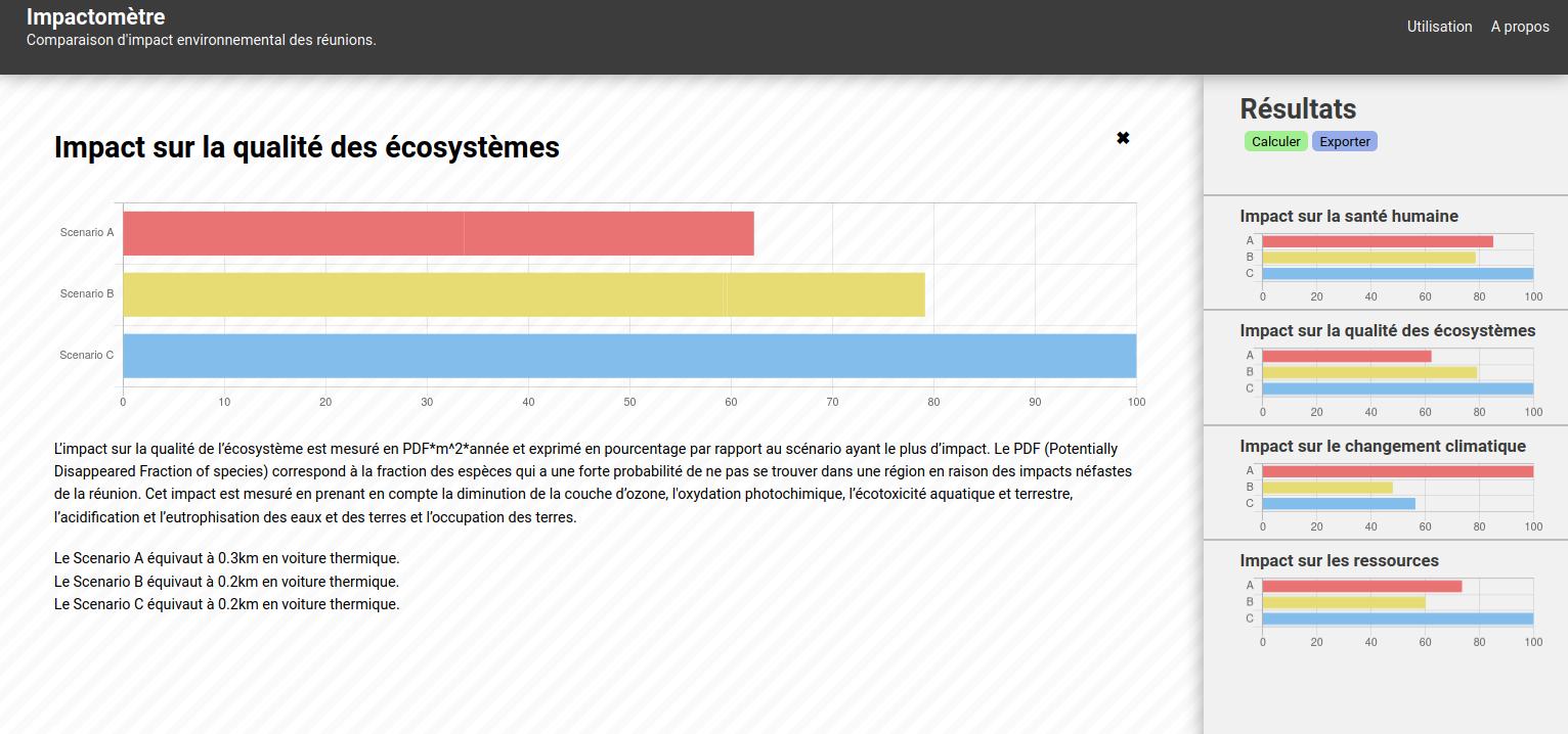 screenshots/impactometre_screenshot_2.png